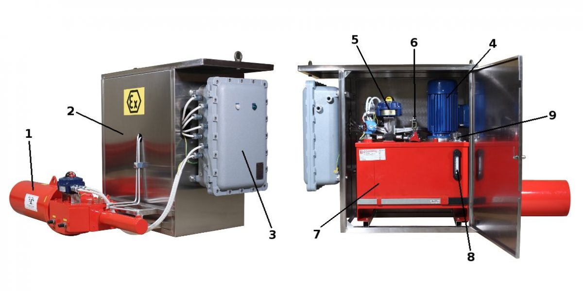 Attuatore elettro-idraulico Scotch Yoke Heavy Duty